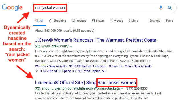 "Dynamically created headline based on the Google search: ""rain jacket women"""