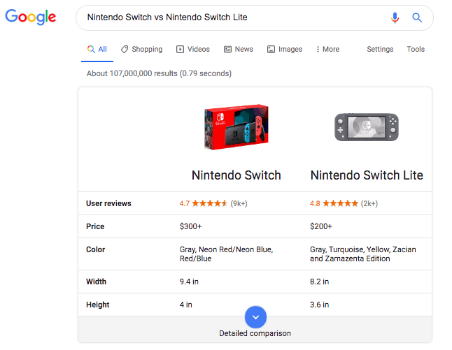 You can compare different products right from within Google