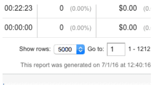 exporting large amount of product page data from Google analytics