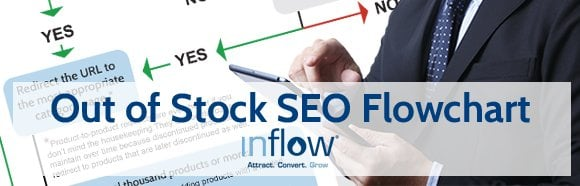 Download our Out of Stock SEO Flowchart