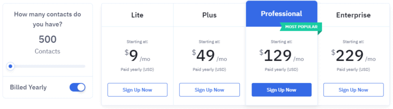 ActiveCampaign pricing. First section text states: How many contacts do you have? 500 Contacts. Billed yearly. Four tiers from left to right as follows: Lite: /mo, Plus /mo, Professional Most Popular 9/mo, Enterprise 9/mo.