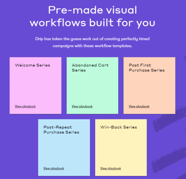 Drip workflows. Text at top states: Pre-made visual workflows built for you. Drip has taken the guess work out of creating perfectly timed campaigns with these workflow templates. Five templates titled: Welcome series, Abandoned Cart series, Post first purchase series, post-repeat purchase series, win-back series.