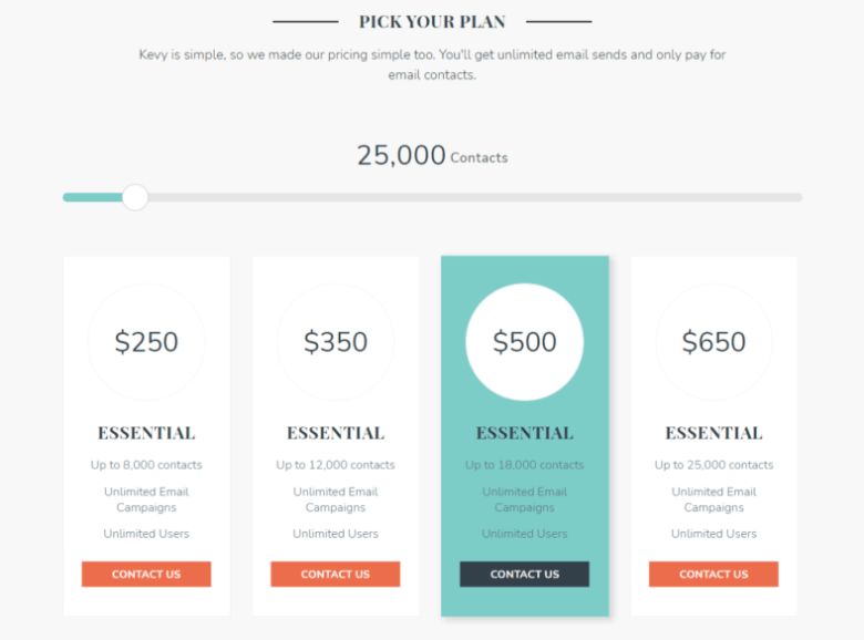 Kevy pricing. Text at the top states: Pick your Plan. Kevy is simple, so we made our pricing simple too. You'll get unlimited email sends and only pay for email contacts.  25,000 contacts. Four tiers from left to right as follows: 0, 0, 0, 0. Each tier displays bullets of features supported in the pricing system.