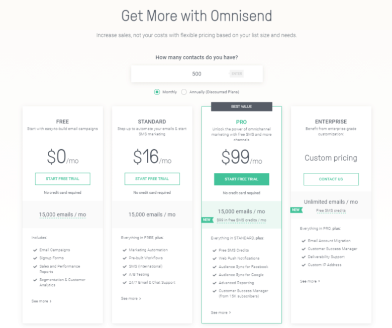 Omnisend pricing. Text at top states: Get more with Omnisend. How many contacts do you have? Text field: 500. Four tiers from left to right as follows: Free: alt=