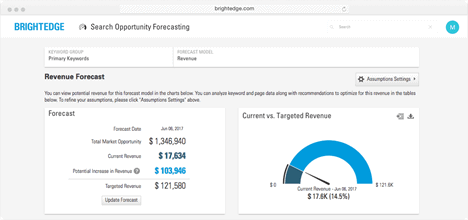 Screenshot of BrightEdge's SEO Opportunity Forecasting dashboard.