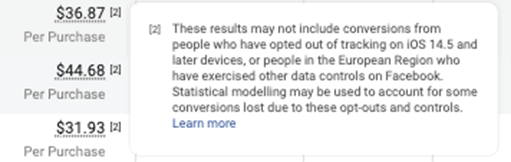 """Facebook ads campaign results, with notification: """"These results may not include conversions from people who have opted out of tracking on iOS 14.5 and later devices..."""""""
