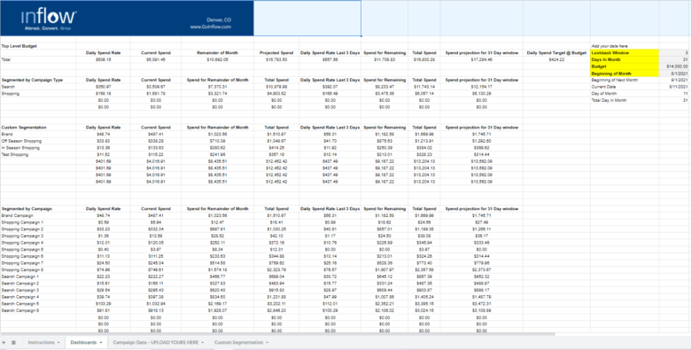 Inflow's Budget Pacing & Adjustments Tool spreadsheet overview.